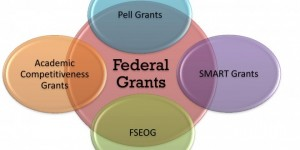 grants scholarship_or_grant_research_through_lomaz_garfield_-_articlecity_com-660x330